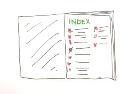 index note taking method