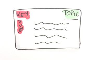 note card notetaking method